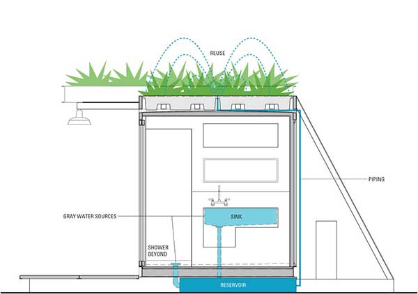 Poteet-Container-Guest-House-water